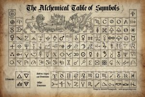 alchemical-table-of-symbols